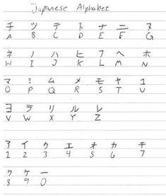 Výsledek obrázku pro japanese alphabet with english letters a-z Your Name In Japanese, Japanese To English, Learn Japanese Words, Japanese Phrases, Study Japanese, Japanese Names, Learning Japanese, Learning Italian, Alphabet Code