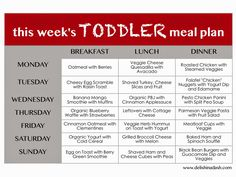 toddler healthy meal plans | Understanding MyPlate :: A Journey to ...