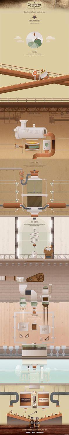 Unique Web Design, Dare Cold Pressed @jettycheung #WebDesign #Design (http://www.pinterest.com/aldenchong/)