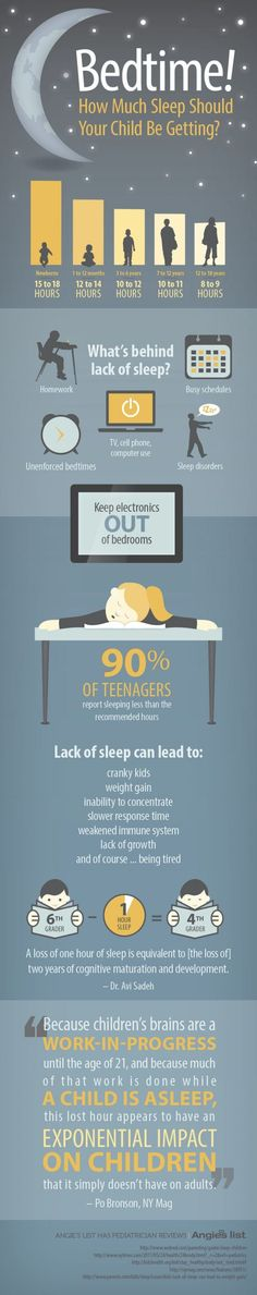 Infographic: Bedtime! How Much Sleep Should Your Child Be Getting? | Angies List