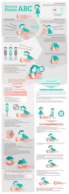 Infographic shows essential life-saving actions. Health Diet, Health Fitness, Basic Life Support, Basic First Aid, Pediatrics, Dentistry, Healthy Tips, Kids And Parenting, Good To Know