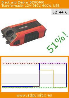 Black and Decker BDPC400 Transformador 12V-240V, 400W, USB (Automóvil). Baja 51%! Precio actual 52,44 €, el precio anterior fue de 105,94 €. http://www.adquisitio.es/black-decker/black-and-decker-bdpc400