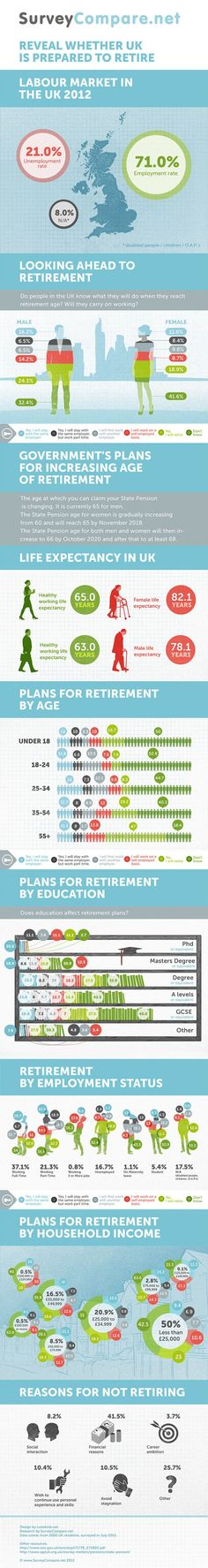 #INFOGRAPHIC: RETIRE OR WORK FROM HOME?