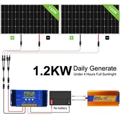 200Watt 240W 300W 12V Solar Panel Kit 20A 60A Controller 1000W Inverter Off Grid · $501.59 12v Solar Panel, Solar Panel Kits, Solar Panels, Off Grid Inverter, Sine Wave, Off The Grid, Saving Money, Sun Panels, Solar Power Panels