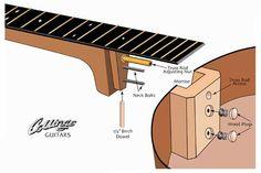 Bildresultat för connect acoustic guitar neck to body Fender Acoustic Guitar, Custom Acoustic Guitars, Guitar Diy, Guitar Shop, Music Guitar, Guitar Stand, Woodworking Joints, Woodworking Beginner, Woodworking Organization