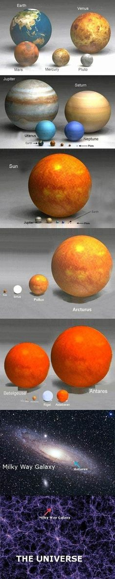 The earch, our solar system, the sun, arcturus, antares, the milky way and the universe. How does the size of earth stack up.: