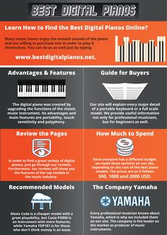 Graphic About the Digital Pianos You can Buy though our Site