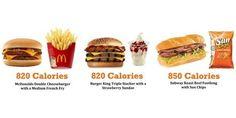 Compter les calories n'aide pas beaucoup à mieux manger