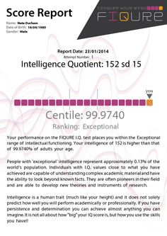 Refer to the certificate pin of the fiqure IQ test.