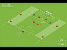 Situation 2v1 in the side channel - YouTube Defensive Soccer Drills, Coaching, Channel, Facebook, Twitter, Youtube, Sports, Soccer Workouts, Training Workouts