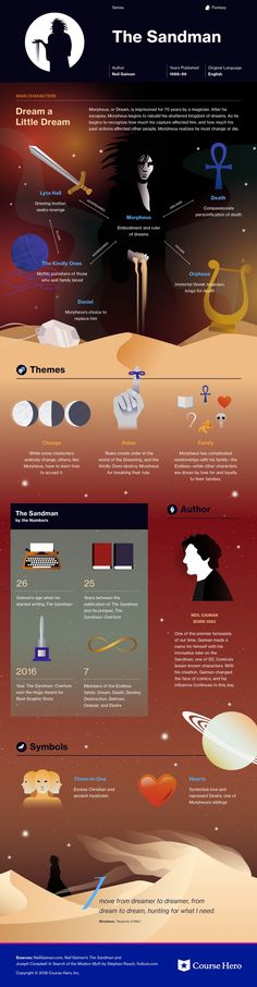 This @CourseHero infographic on The Sandman is both visually stunning and informative!
