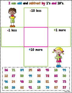 FREE Place Value Boards to add and subtract by 1s, 10s, or 100s