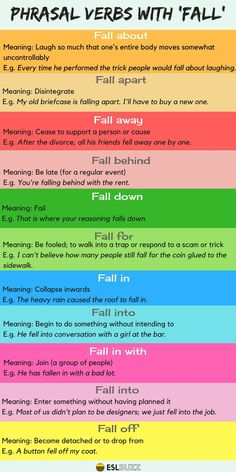 "Here is a list of commonly used phrasal verbs beginning with the word ""fall"" - with meaning and examples"