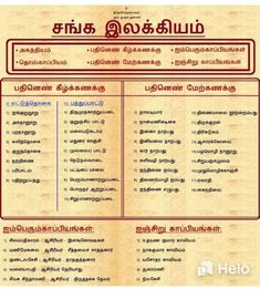 Sms Language, Language Quotes, Tamil Language, Reality Of Life Quotes, Good Life Quotes, Gernal Knowledge, Knowledge Quotes, Wiser Quotes, Tamil Motivational Quotes