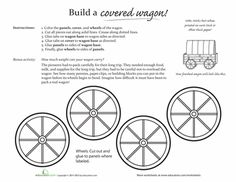 Worksheets: Make a Covered Wagon! Great for Little House on the Prairie unit study #lhotp #printable
