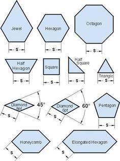Assiettes de Dresde et pentagone pour réaliser des étoiles