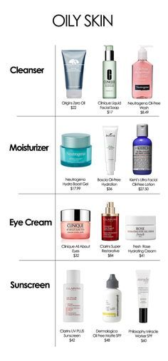 It so important to have a solid skincare routine so today I wanted to share a guide of skincare recommendations based on skin type.