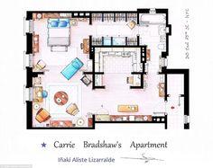 好經典~Carrie Bradshaw's apartment...