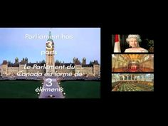 Parliament has three parts: the Monarch (our Head of State, represented by the Governor General), the Senate and the House of Commons. These three parts work together to decide on policies and laws and examine the pressing issues of the day. 6th Grade Social Studies, Social Studies Resources, Levels Of Government, Government Lessons, Geography Of Canada, Parliament Of Canada, Study Board, Teaching Time, Canadian History