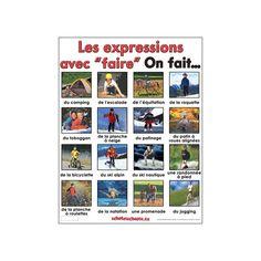 faire de... French Teacher, French Class, French Lessons, Teaching French, French Verbs, French Grammar, Teaching Activities, Teaching Ideas, Ontario Curriculum