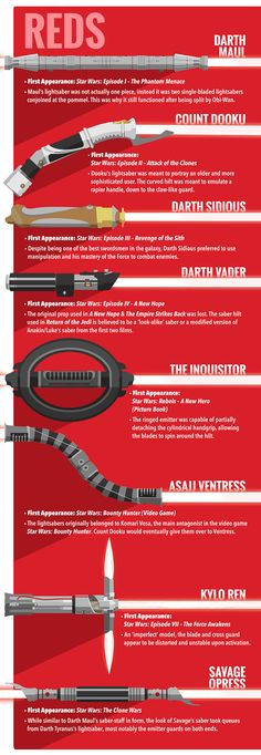 Lightsabers of the Dark side! and their discriptions