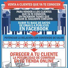 Cómo vender a clientes que ya te conocen en Facebook  #redessociales   #estrategia   #facebook