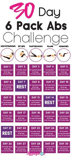30 day 6 pack abs challenge...