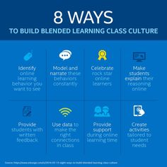 By a teacher, for teachers: 8 tips to build a blended learning initiative elearning 424534702374131327 Teaching Tips, Learning Resources, Student Learning, Teacher Resources, Classroom Resources, Classroom Ideas, Instructional Technology, Instructional Strategies, Educational Technology