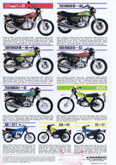 Kawasaki Cafe Racer, Kawasaki Motorcycles, Vintage Motorcycles, Cars And Motorcycles, Kawasaki Motorbikes, Motorcycle Posters, Motorcycle Manufacturers, Japanese Motorcycle, Old Bikes