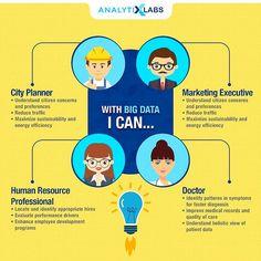 Some Major #BigData Impacts #DigitalTransformation #DigitalMarketing #Analytics #Healthcare #IoT #Smartcity #Business