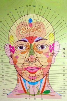 polozaj-akni-na-vasem-licu-pokazuje-od-cega-bolujete