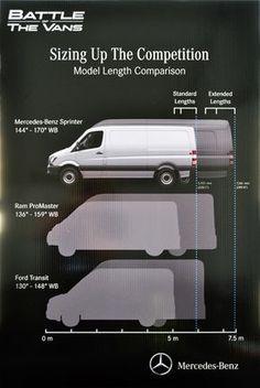 ram promaster interior cargo dimensions google search van conversations pinterest vans. Black Bedroom Furniture Sets. Home Design Ideas