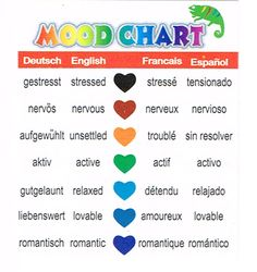 Mood Ring Color Chart Meanings – Best Mood Rings | Mood rings and ...