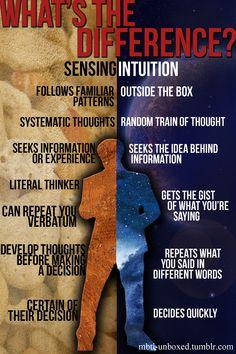 MBTI Myers-Briggs Personality Test: Sensing vs iNtuition (Sensing types will notice the misspelling of verbatim!