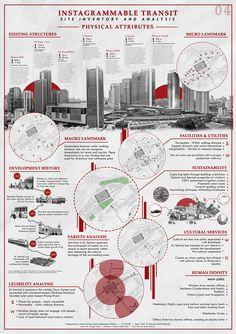 Site Analysis Architecture, Architecture Concept Diagram, Architecture Panel, Architecture Drawing Plan, Architecture Portfolio, Architecture Design, Interior Design Presentation, Architecture Presentation Board, Presentation Layout