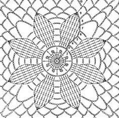 Tuto crochet: pretty mesh bags for shopping, easy to make, with its free grid! Tuto crochet: pretty mesh bags for shopping, easy to make, with its free grid! Crochet Square Patterns, Crochet Motifs, Flower Patterns, Crochet Stitches, Filet Crochet, Easy Crochet, How To Start Knitting, Learn To Crochet, Crochet Handbags
