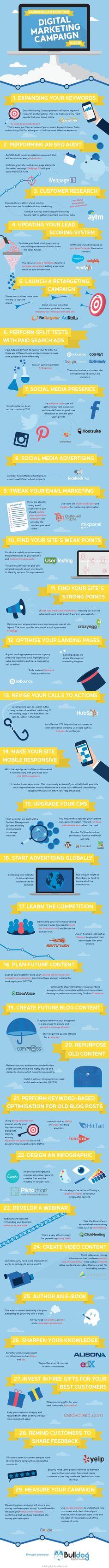 Infografía que nos presenta una treintena de buenas Herramientas para Marketing Digital que al menos debes conocer para sopesar su uso en tus estrategias y campañas.