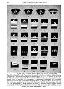 A3 Poster - Badges and Insignia of the Royal Danish Navy ... |Royal Navy Officer Ranks