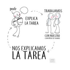 Visual Thinking, Design Thinking, Colegio Ideas, Sketch Notes, Cooperative Learning, Darwin, Middle School, Teacher, Facts