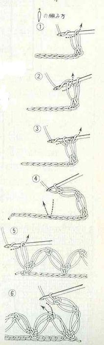 Crochet Dress + Diagrams