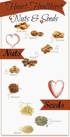 Skin Care And Health Tips: Heart-Healthiest Nuts & Seeds