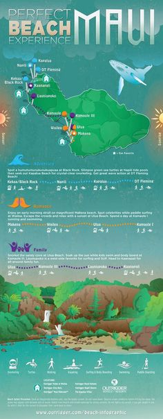 Maui beach infographic, Outrigger Hotels and Resorts...for our second trip to Maui we want to take sometime!!: