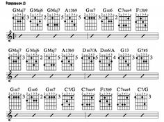 A standard 3 chord blues progression, reharmonized to form a jazz version. Stormy Monday Substitutions. Chords, tab, video. High quality, accurate transcriptions. In depth theory and videos