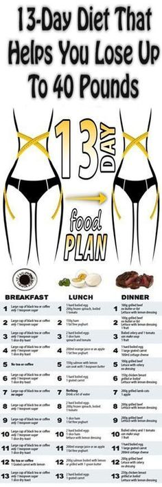 Fitness suggestions for solid and amazing living Well balanced tips to burn off more than 5 pounds soon. fitness plan gym diet created on this day 20190321 Put On Weight, Loose Weight, Weight Gain, 13 Day Diet Plan, Denise Austin, Lose 40 Pounds, 5 Pounds, Military Diet, How To Eat Less