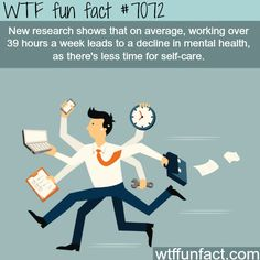 Working and not caring for yourself - WTF fun facts