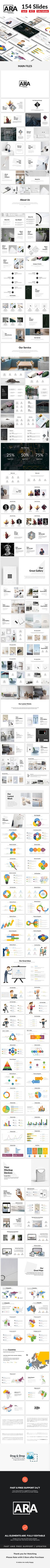 ARA Powerpoint Template