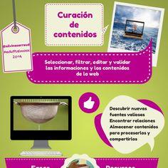 """Materiales para El rol del docente como """"Content Curator"""""""