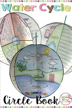 Engage students while teaching them about the water cycle during your weather unit with this fun foldable circle book! Students can complete optional circles about evaporation, precipitation, condensation, clouds, and much more with this science activity! Kid Science, Third Grade Science, Elementary Science, Science Books, Science Classroom, Teaching Science, Science Education, Science Notebooks, Physical Science