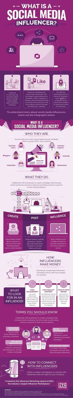 Influencers: brands want them, and bloggers and others want to be them. But who are they? What do they do? How do they make money? And what makes someone a social media influencer? An ... * Check out the image by visiting the link. #VideoMarketingInfographic