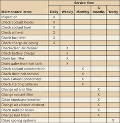 facility maintenance checklist template 3451 cleaning pinterest checklist template. Black Bedroom Furniture Sets. Home Design Ideas